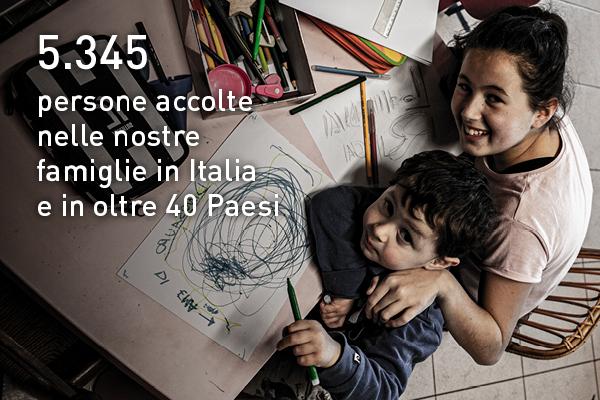 5345 persone accolte nelle nostre famiglie in Italia e in oltre 40 paesi